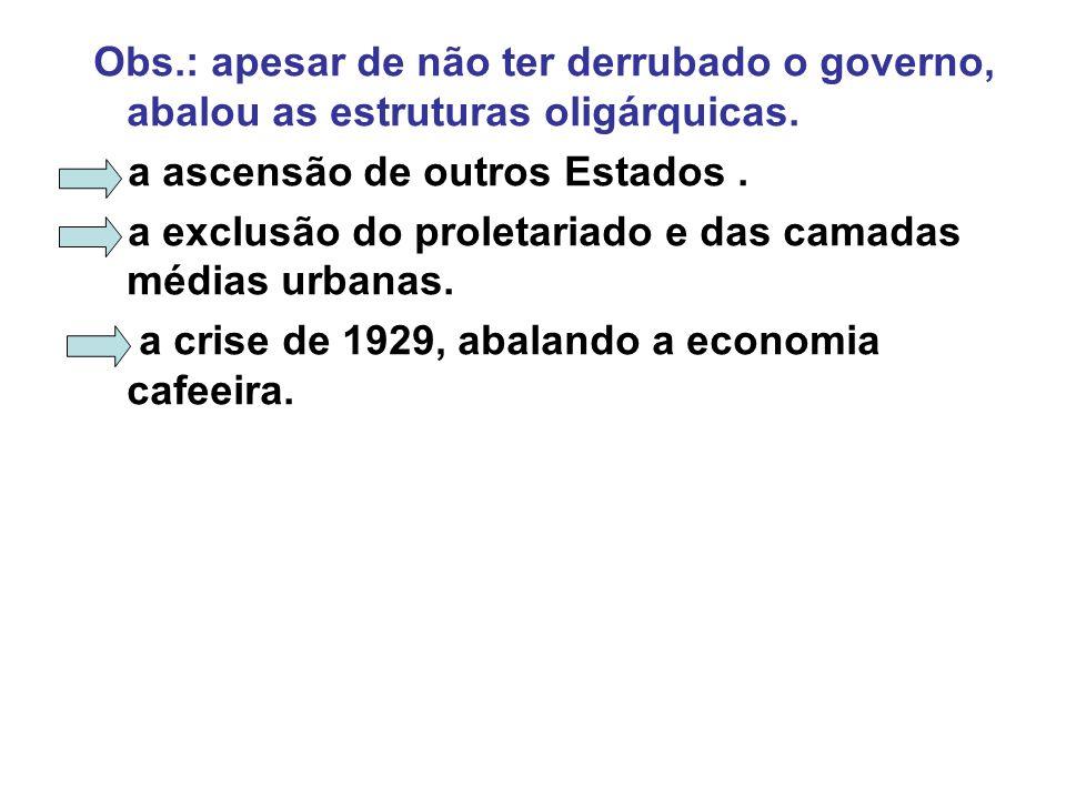 Obs.: apesar de não ter derrubado o governo, abalou as estruturas oligárquicas.