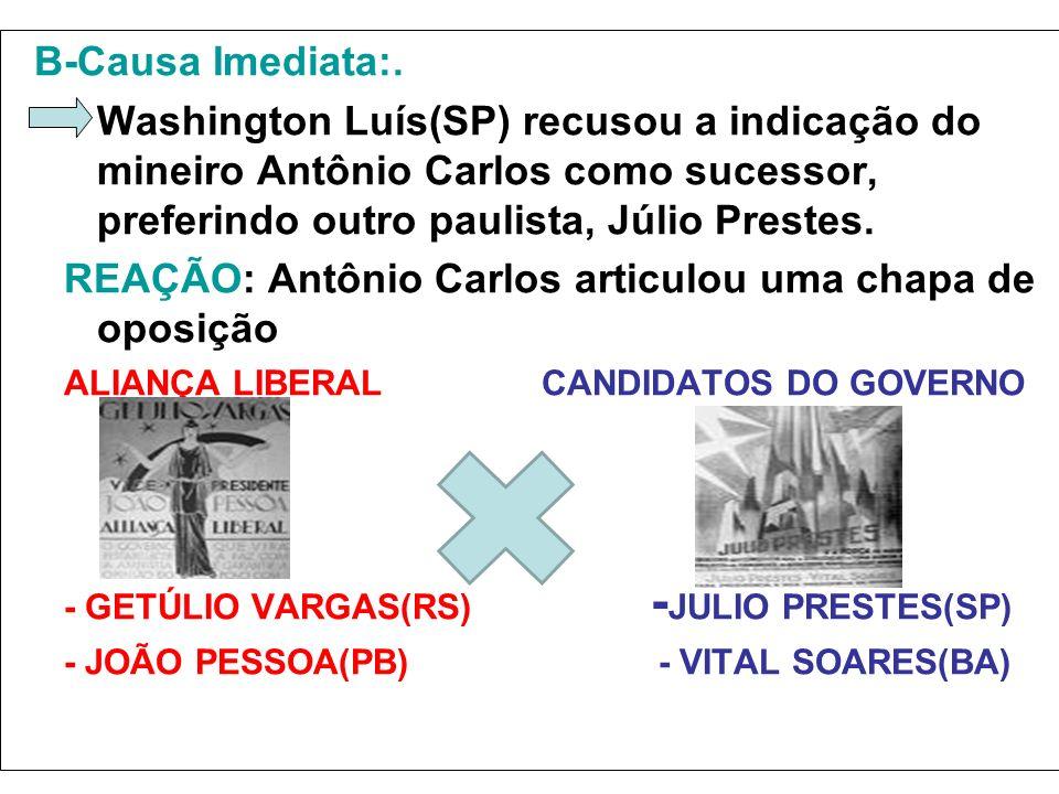 REAÇÃO: Antônio Carlos articulou uma chapa de oposição