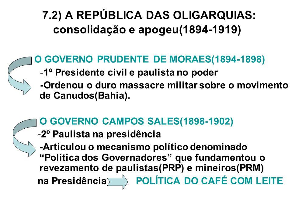 7.2) A REPÚBLICA DAS OLIGARQUIAS: consolidação e apogeu(1894-1919)