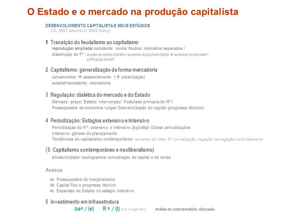 O Estado e o mercado na produção capitalista