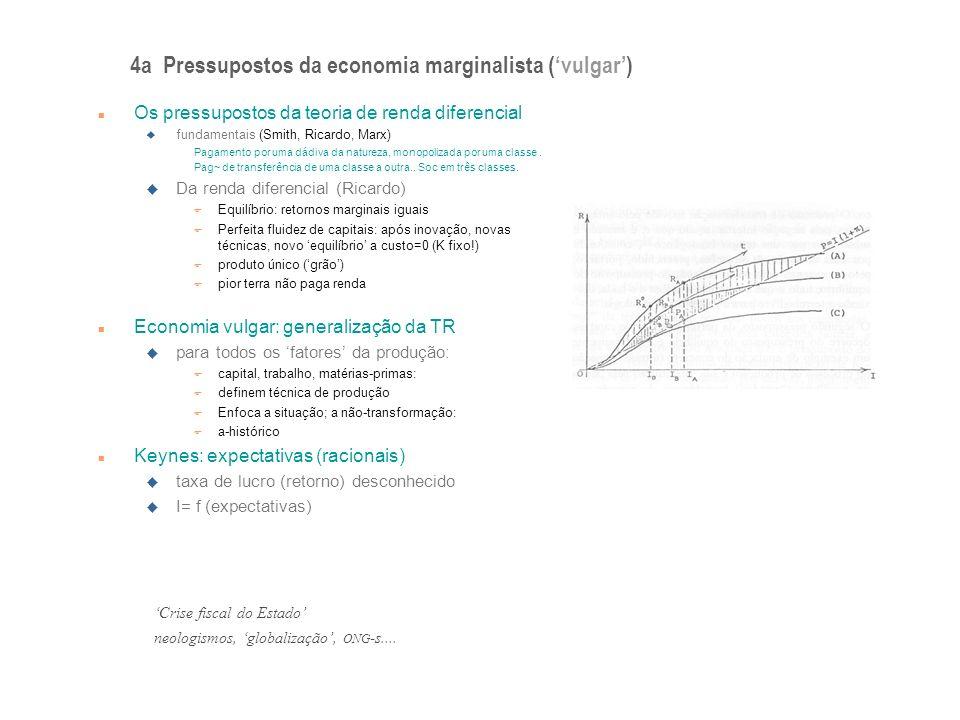 4a Pressupostos da economia marginalista ('vulgar')