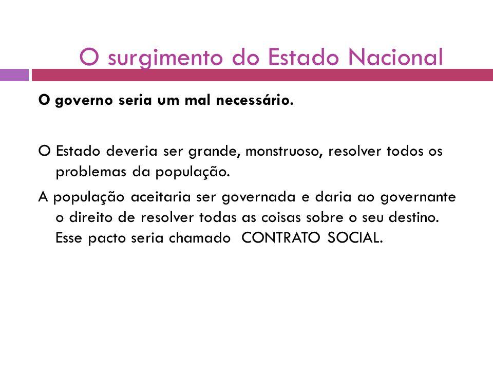 O surgimento do Estado Nacional