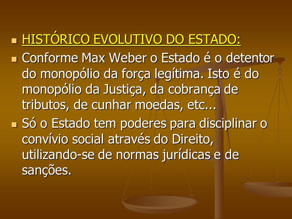 HISTÓRICO EVOLUTIVO DO ESTADO: