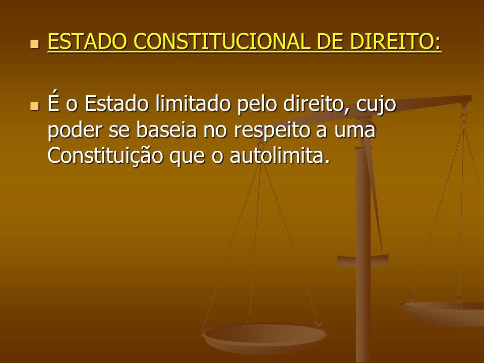 ESTADO CONSTITUCIONAL DE DIREITO: