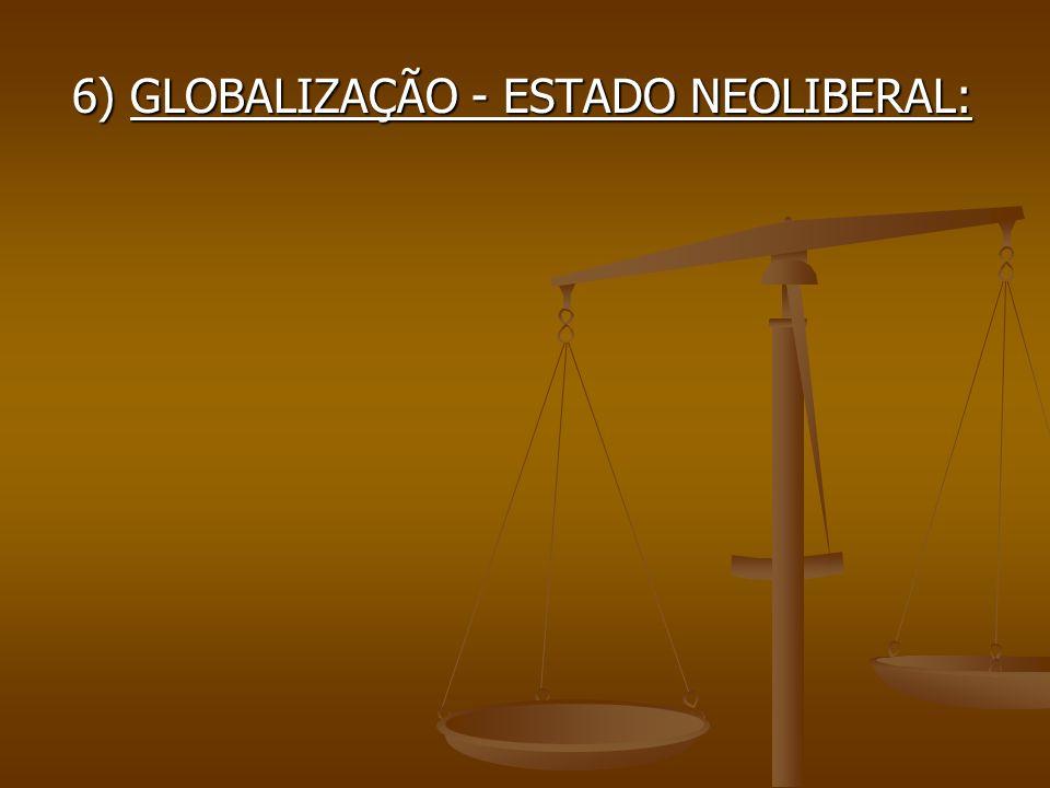 6) GLOBALIZAÇÃO - ESTADO NEOLIBERAL: