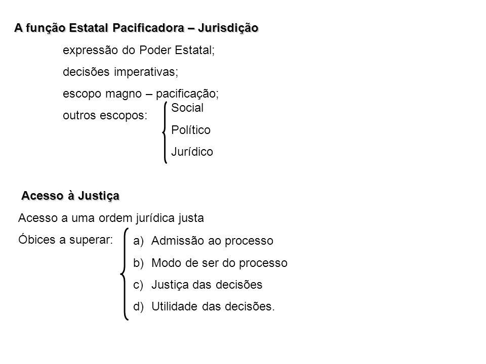 A função Estatal Pacificadora – Jurisdição expressão do Poder Estatal;