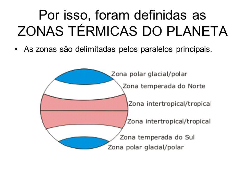 Por isso, foram definidas as ZONAS TÉRMICAS DO PLANETA