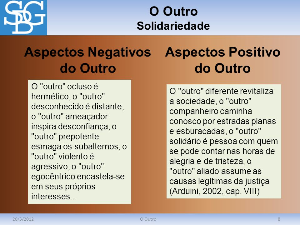 Aspectos Negativos do Outro Aspectos Positivo do Outro