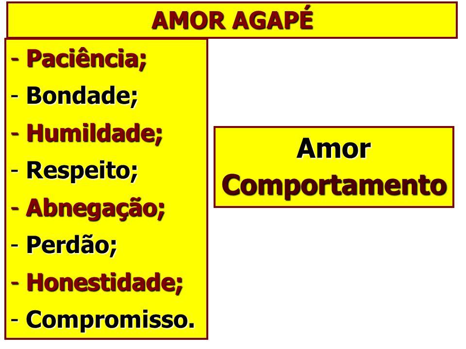 Amor Comportamento AMOR AGAPÉ Paciência; Bondade; Humildade; Respeito;