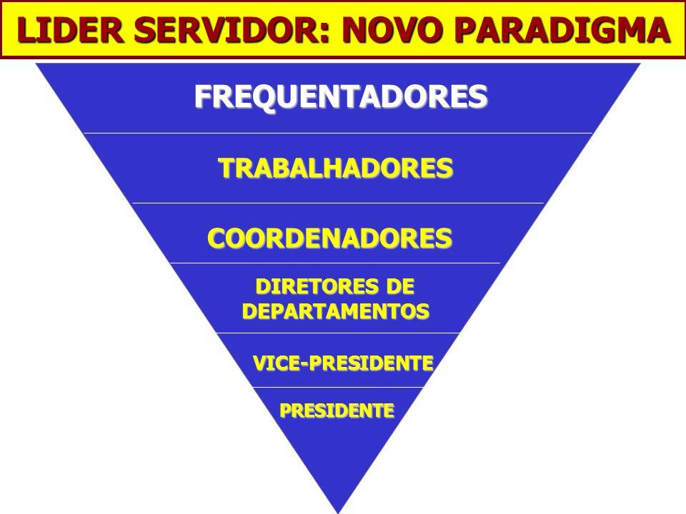 LIDER SERVIDOR: NOVO PARADIGMA