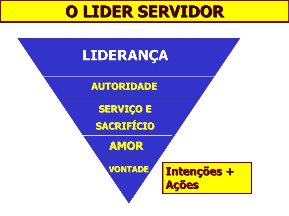 O LIDER SERVIDOR LIDERANÇA AMOR Intenções + Ações AUTORIDADE SERVIÇO E