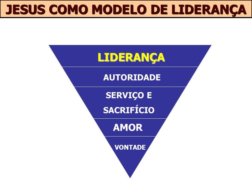 JESUS COMO MODELO DE LIDERANÇA