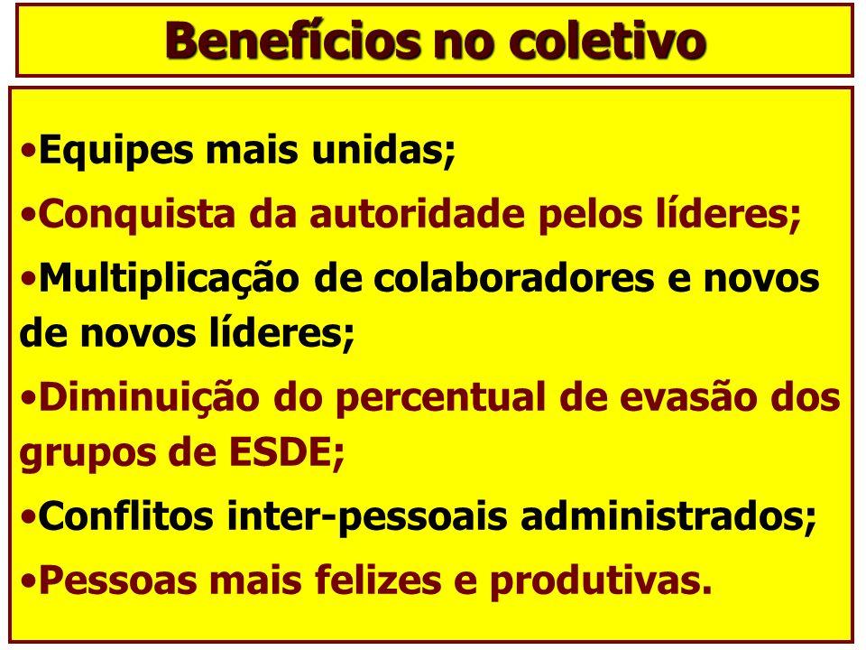Benefícios no coletivo
