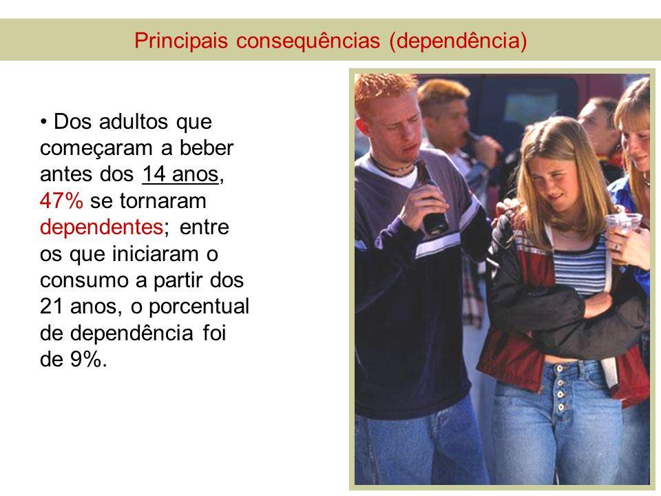 Principais consequências (dependência)