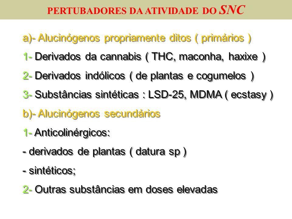 PERTUBADORES DA ATIVIDADE DO SNC