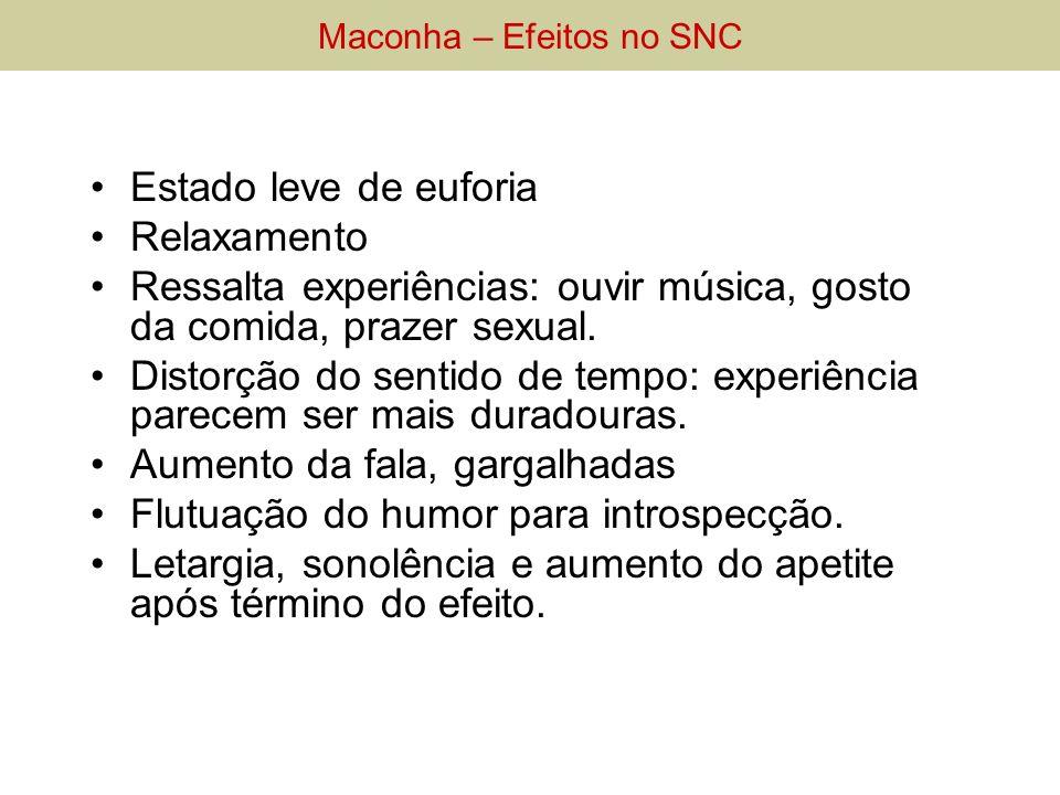 Maconha – Efeitos no SNC