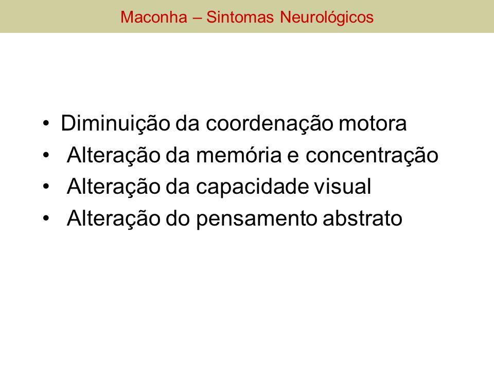 Maconha – Sintomas Neurológicos