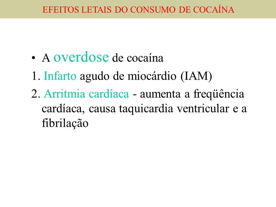 EFEITOS LETAIS DO CONSUMO DE COCAÍNA