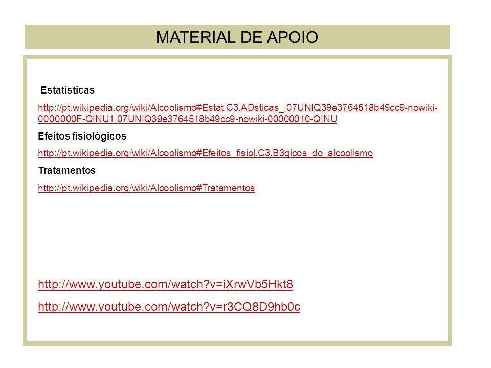 MATERIAL DE APOIO http://www.youtube.com/watch v=iXrwVb5Hkt8