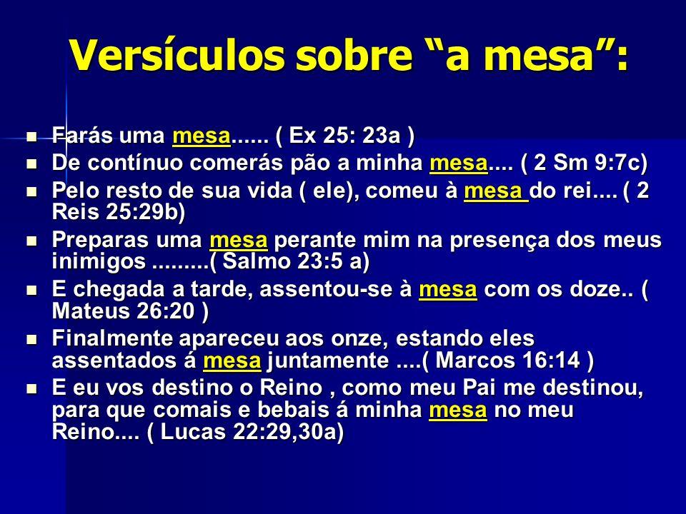 Versículos sobre a mesa :