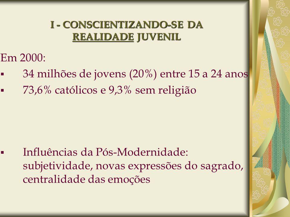 I - CONSCIENTIZANDO-SE DA REALIDADE JUVENIL