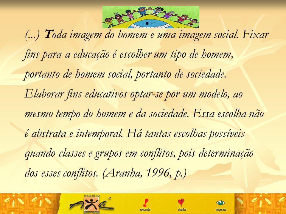 (. ) Toda imagem do homem e uma imagem social