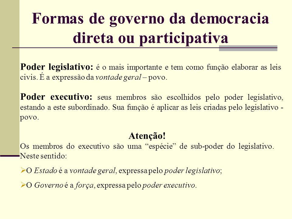 Formas de governo da democracia direta ou participativa