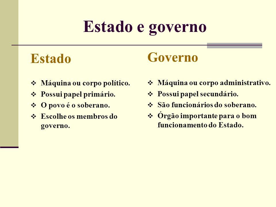 Estado e governo Governo Estado Máquina ou corpo político.