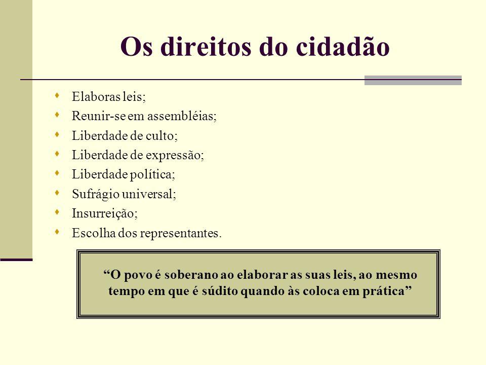 Os direitos do cidadão Elaboras leis; Reunir-se em assembléias;