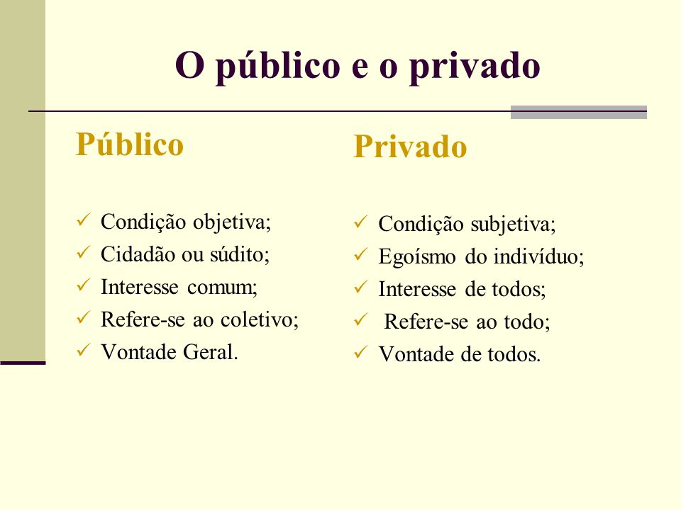 O público e o privado Público Privado Condição objetiva;