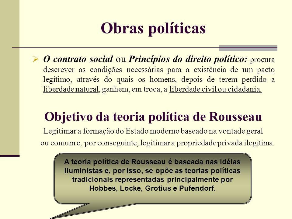 Objetivo da teoria política de Rousseau