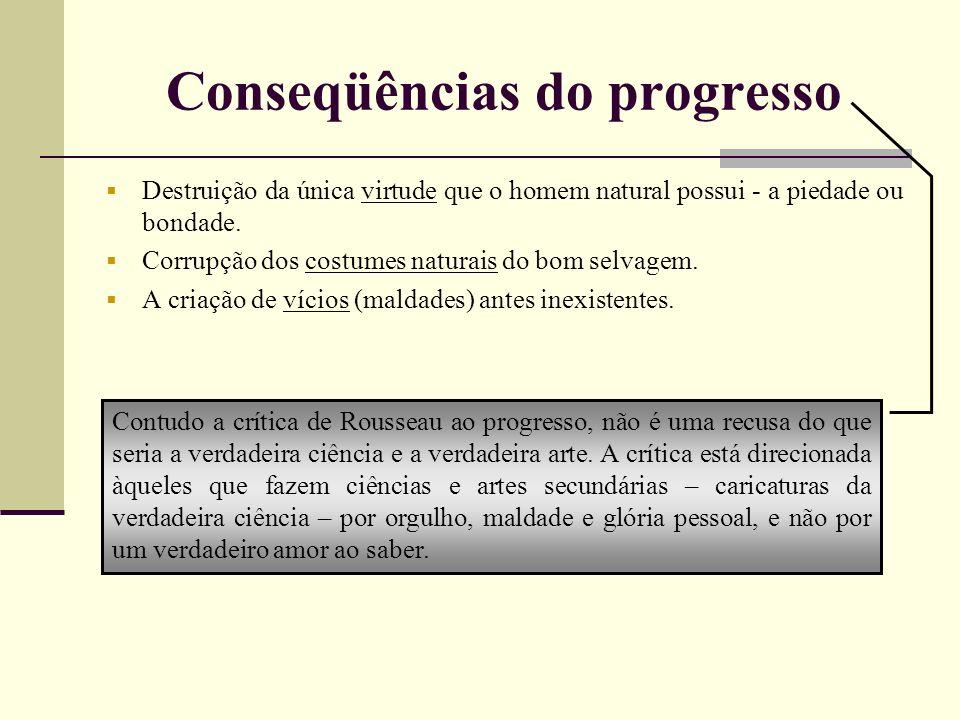 Conseqüências do progresso