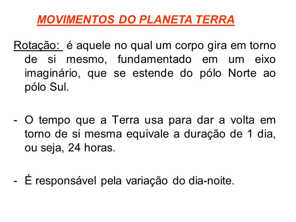 MOVIMENTOS DO PLANETA TERRA