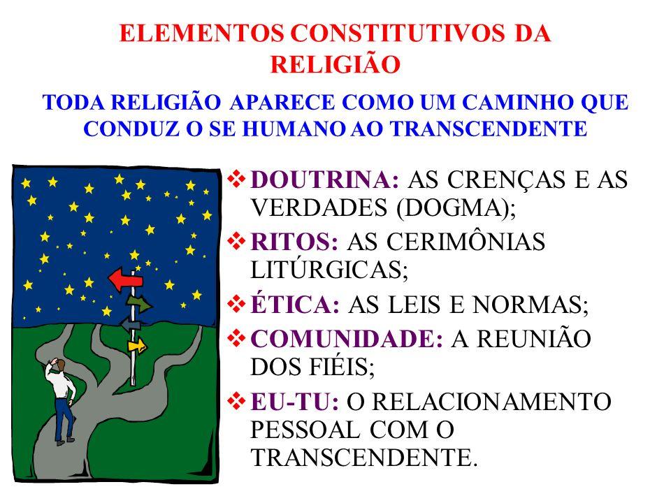 ELEMENTOS CONSTITUTIVOS DA RELIGIÃO
