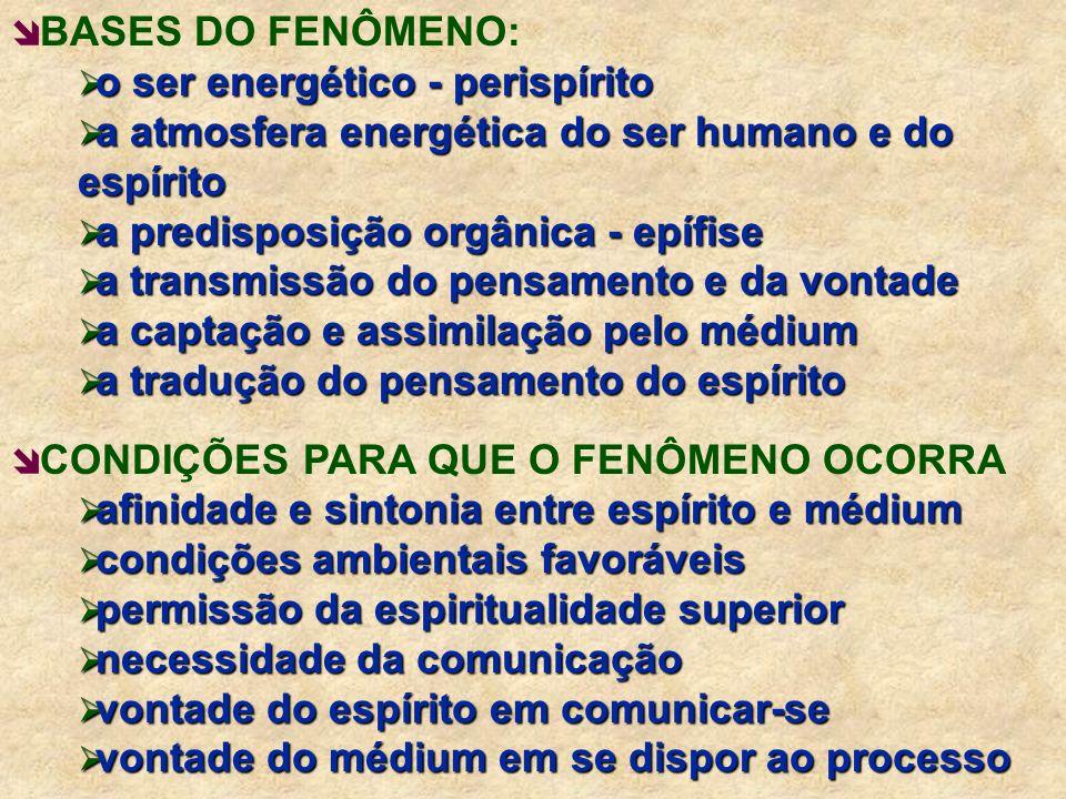 BASES DO FENÔMENO: o ser energético - perispírito. a atmosfera energética do ser humano e do espírito.