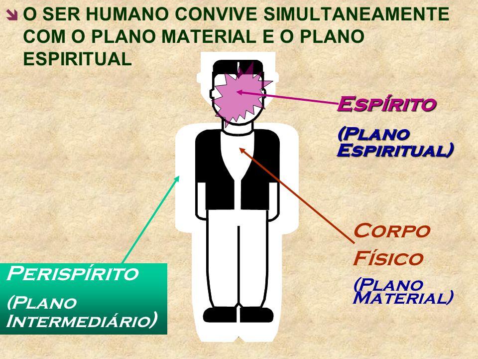 Espírito Corpo Físico Perispírito