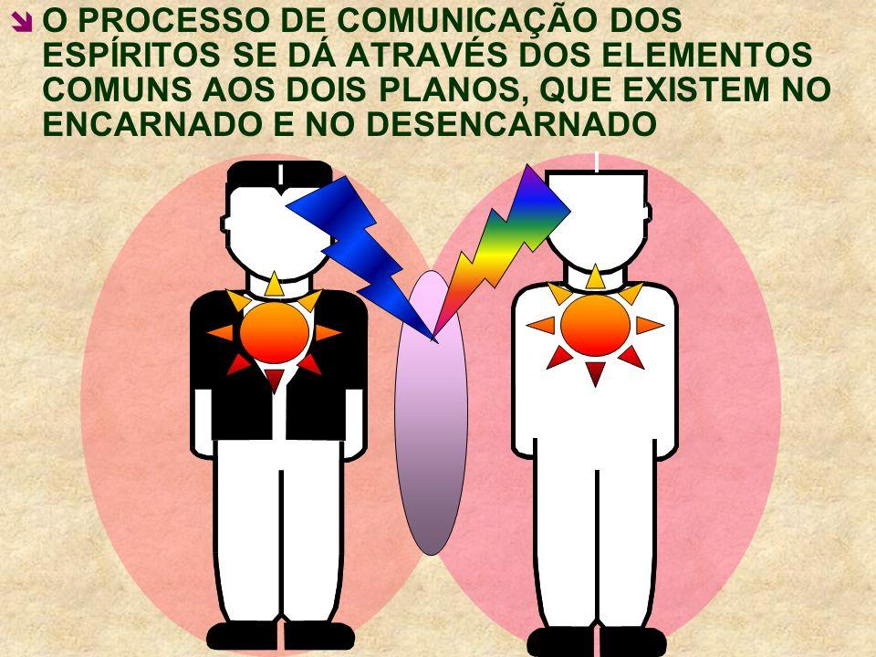 O PROCESSO DE COMUNICAÇÃO DOS ESPÍRITOS SE DÁ ATRAVÉS DOS ELEMENTOS COMUNS AOS DOIS PLANOS, QUE EXISTEM NO ENCARNADO E NO DESENCARNADO