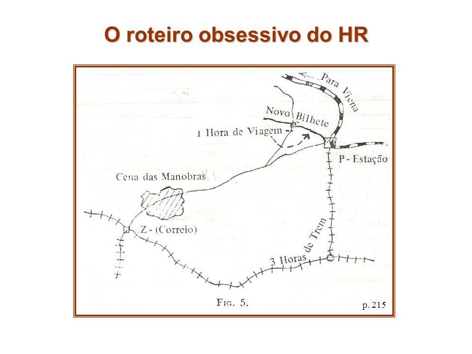 O roteiro obsessivo do HR