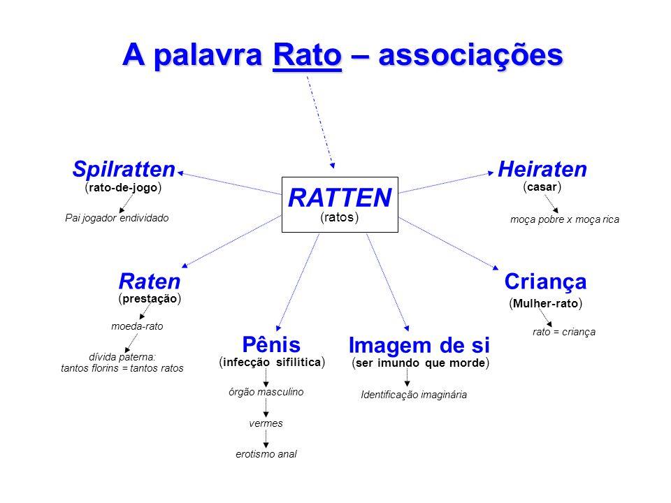 A palavra Rato – associações