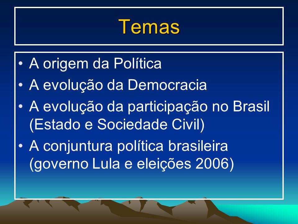 Temas A origem da Política A evolução da Democracia