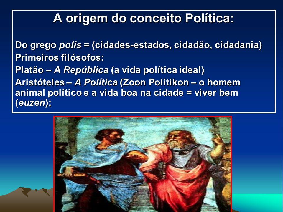 A origem do conceito Política: