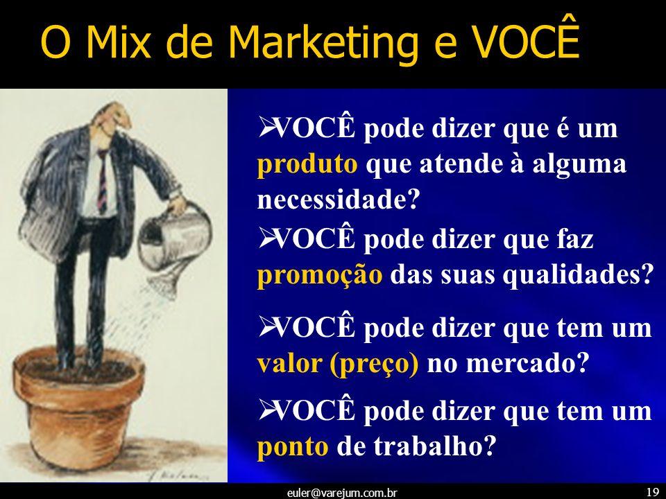 O Mix de Marketing e VOCÊ