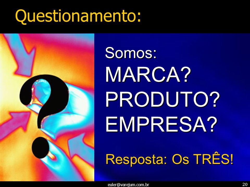Questionamento: Somos: MARCA PRODUTO EMPRESA Resposta: Os TRÊS!