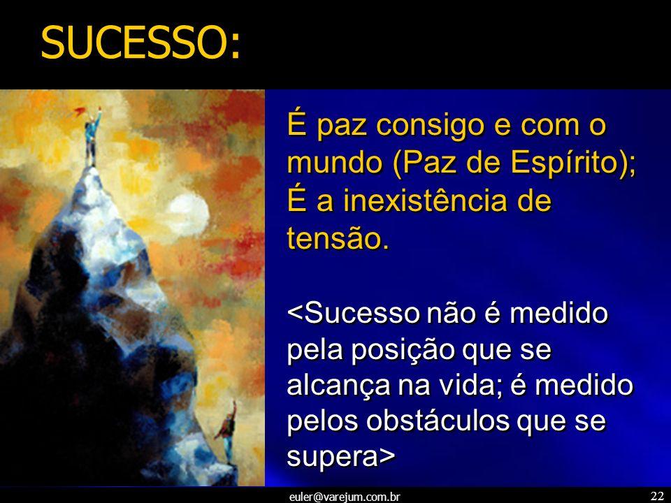 SUCESSO: É paz consigo e com o mundo (Paz de Espírito);