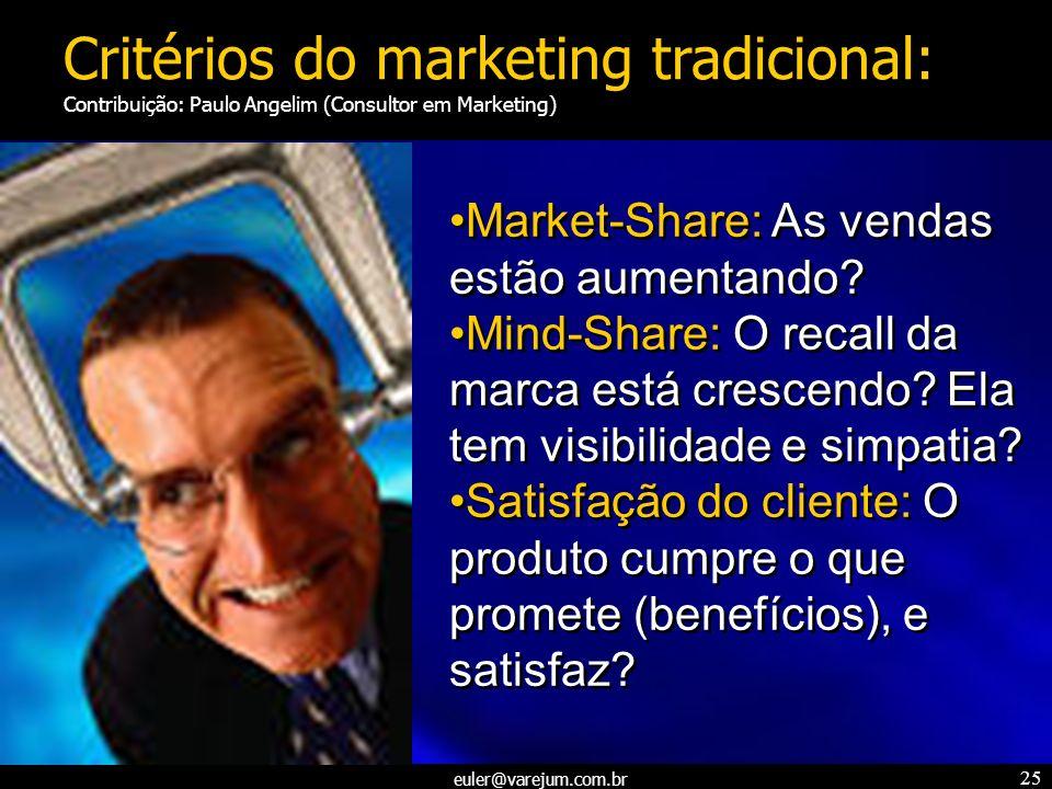 Critérios do marketing tradicional: