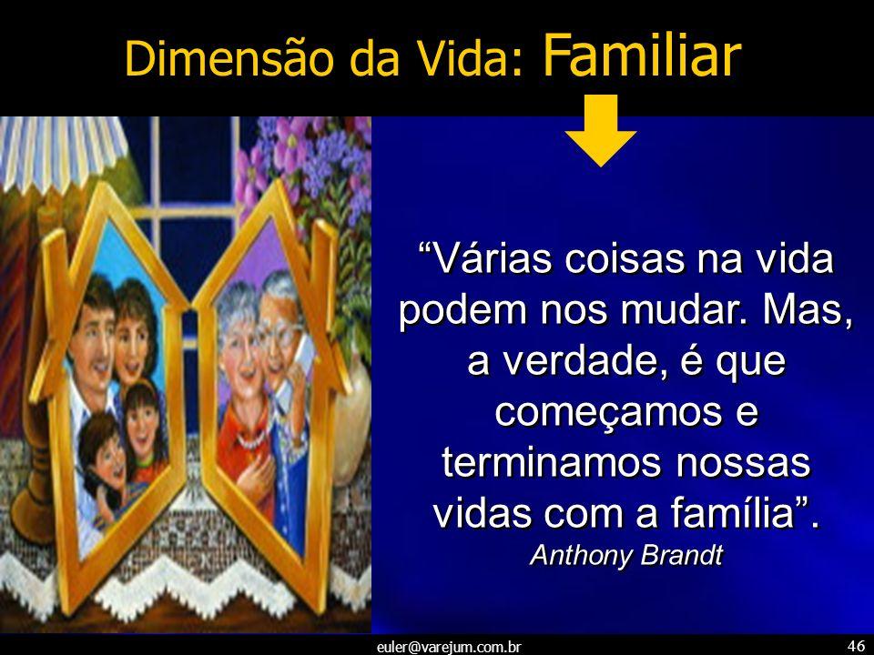 Dimensão da Vida: Familiar