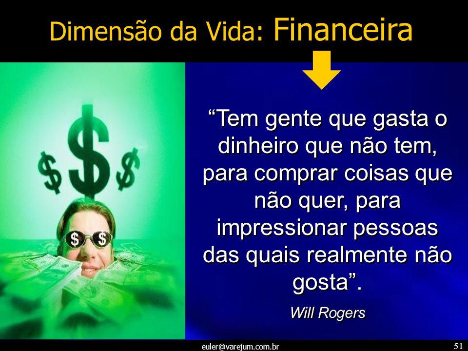 Dimensão da Vida: Financeira