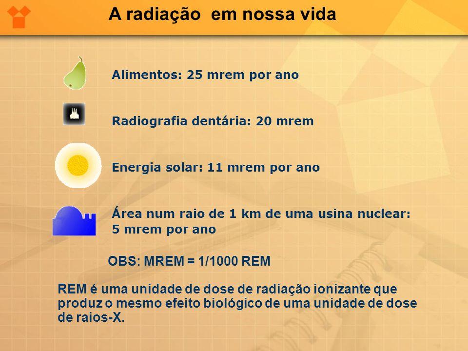 A radiação em nossa vida