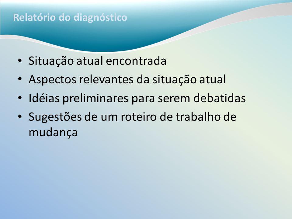 Relatório do diagnóstico