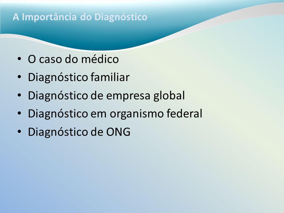 A Importância do Diagnóstico